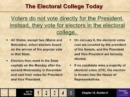 government chapter powerpoint 30 the electoral college