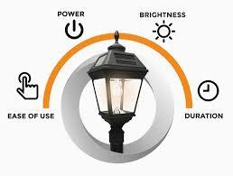 The Worldu0027s Best Solar Lights  Gamasonic Solar LightingSolar Lighting Company