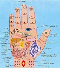 Leg Acupressure Points Chart My Own Thoughts Acupressure Reflexology Charts Collection