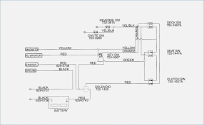 fisher minute mount snow plow diagram quick start guide of wiring fisher minute mount plow wiring diagram douglas dynamics wiring diagram wiring diagram odicis meyer plow control