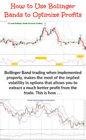 Learning Stock Charts Bollinger Band Trading Is Related To Volatility Learning