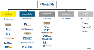 Key Bank Organizational Chart Dvb Bank Member Of Dz Bank Group