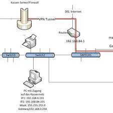dean wiring diagram all wiring diagram wiring diagram jeep wrangler jk archives experienciavital co new dean pickup wiring diagram dean wiring diagram