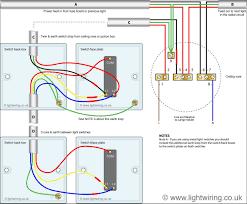 wiring diagram 2 way light switch beautiful how to wire a 2 way wiring diagram 2 way light switch luxury switch loop wiring diagram elegant boss od 1 overdrive