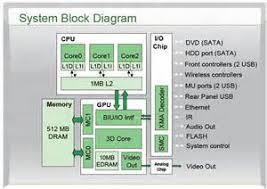 similiar xbox 360 controller circuit board diagram keywords xbox one controller wiring diagram moreover xbox 360 controller wiring
