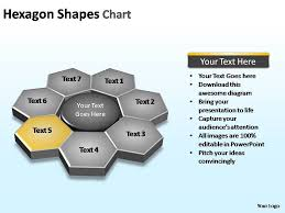 Hexagon Chart Excel Hexagon Shapes Chart Editable Powerpoint Slides Templates