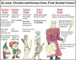 The Baffling Evolution Of Elves Chart