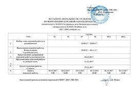 Медицинский колледж № Официальный сайт  Дипломная работа