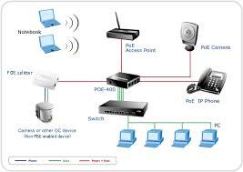 planet port power over ethernet hub mouse uk limited datasheet