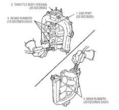 97 Civic Alternator Wiring Diagram
