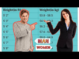 5 8 Height Weight Chart Videos Matching Male Height 26amp Weight Chart This Is