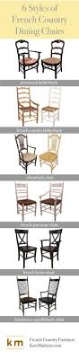 french country dining room painted furniture. looking for the perfect frenchstyle dining room chairs katemadisoncom has a french country painted furniture