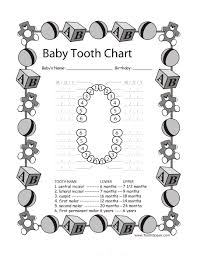 Experienced Teeth Chart With Letters Tooth Chart With Names