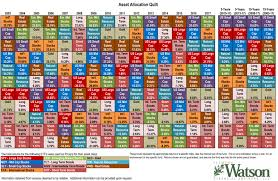 Updating The Asset Allocation Quilt | Fleming Watson Financial ... & Asset Allocation Adamdwight.com