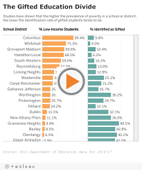 ine race big factors in rates of gifted students here across u s news the columbus dispatch columbus oh