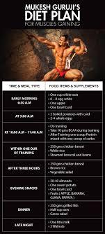 Dronacharya Gym Diet Chart Pdf Www Bedowntowndaytona Com