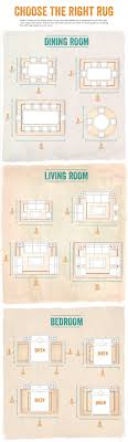 Rug Size Living Room Choose The Right Rug For Your Space Discover