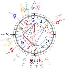 Jake Paul Birth Chart Astrology And Natal Chart Of Idubbbz Born On 1990 07 27