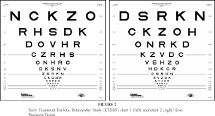 Etdrs Chart How To Use Figure 2 From Prospective Evaluation Of Visual Acuity