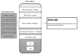 Save your message in bitcoin blockchain! Applied Sciences Free Full Text Assessing Blockchain Consensus And Security Mechanisms Against The 51 Attack Html