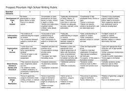story essay sample epistolary essay essay culture each one teach essay writing on