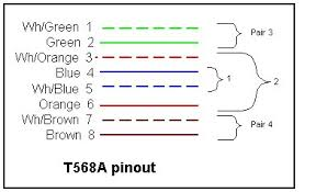 rj11 wiring diagram cat5 rj11 image wiring diagram rj11 wiring color code rj11 auto wiring diagram schematic on rj11 wiring diagram cat5