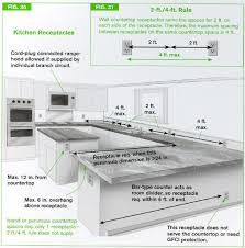 appliance placement for small kitchen designs peninsula electrical wiring · appliance placement for small kitchen designs peninsula countertop spaces require receptacles if long dimension