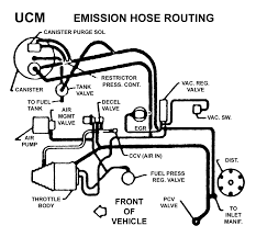 1995 chevy vacuum diagram wiring diagram vacuum line diagram 02 s10 vacuum diagram wiring diagram 1987