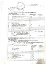 Товарищество собственников жилья Волна Администрация Санкт  Отчет