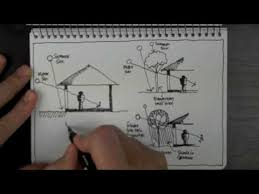 principles of architecture sketch architectural solar design principles youtube