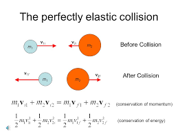 the perfectly elastic collision