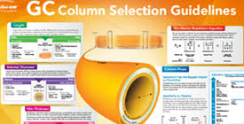 Download Free Guides And Technical Posters