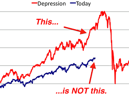 Market Chart Today Andrew Wilkinson Debunks Chart