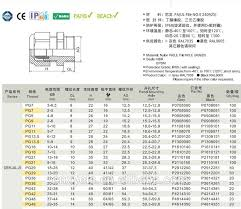 Cable Gland Pg Size Chart 70 Unfolded Hawke Cable Gland Chart