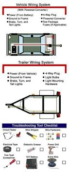 trailer wiring diagram 4 wire circuit trailer ideas pinterest 5 Way Trailer Wiring Diagram wiring issues can be frustrating and time consuming to fix, especially when you are not 5 way trailer wiring diagram sale