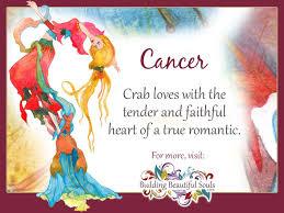 Zodiac Signs Compatibility Horoscope Compatibility Love