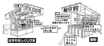 超級背景講座maedaxの背景萌えお祭りの屋台編 イラスト