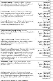 performance feedback form free job performance evaluation form doc 106kb 5 page s page 2