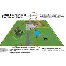 underground dog fence wire. Invisible Fence Wiring Diagram Beautiful Amazon High Performance Electronic Pet Fencing System Dog Underground Wire