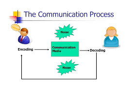 Communication Media Communications Process Encoding And Decoding Communication For