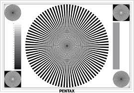 Lumolabs Article Understanding Image Sharpness