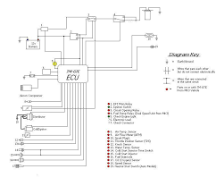 toyota wiring harness diagram toyota image wiring 1992 toyota pickup wiring harness diagram 1992 auto wiring on toyota wiring harness diagram