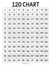 Hundreds Chart To 120 84 Best 120 Chart Images 120 Chart 1st Grade Math First