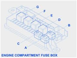 mini cooper engine bay diagram beautiful mini cooper s r56 engine mini cooper engine bay diagram beautiful mini cooper r50 s 2002 hatchback fuse box block circuit