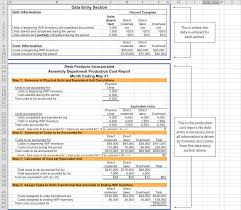 Production Reporting Templates Production Cost Report Rome Fontanacountryinn Com