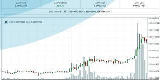 Nxt Usd Chart Nxt Market Report Archives Page 2 Of 2 Nxter Org