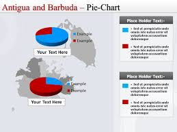 Antigua Chart Antigua And Barbuda Powerpoint Maps Ppt Map Slides On