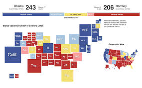 2012 Election Chart Winning The Primary Election With Data Visualization Ux