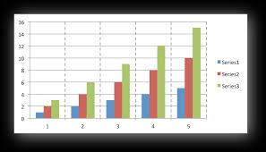Chart Method Of Documentation The Chart Class Xlsxwriter Documentation