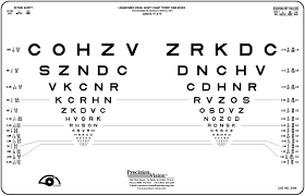 Vision Levels Chart Sloan Logarithmic Visual Acuity Charts 1 And 2etdrs 2000 Series